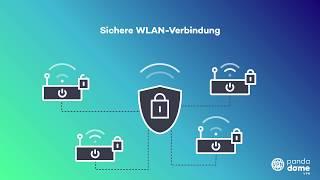 Panda VPN Premium - Sicheres und privates Surfen