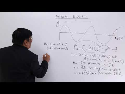 Electromagnetic Waves Equation