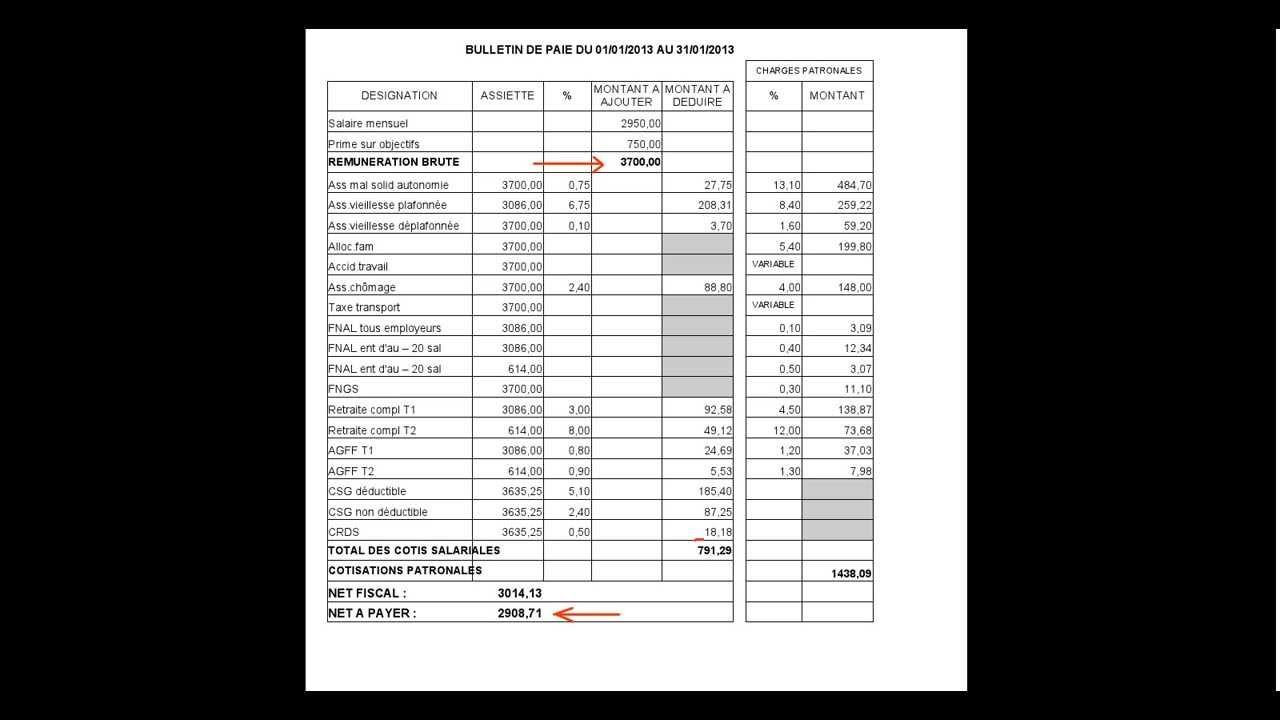 Préférence Le bulletin de paie expliqué : les assiettes de cotisations d'un  RR41
