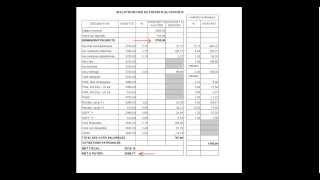 Le bulletin de paie expliqué : les assiettes de cotisations d'un salarié à temps plein