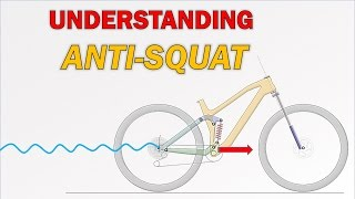 Understanding Anti-Squat (MTB rear suspension Ep.11)