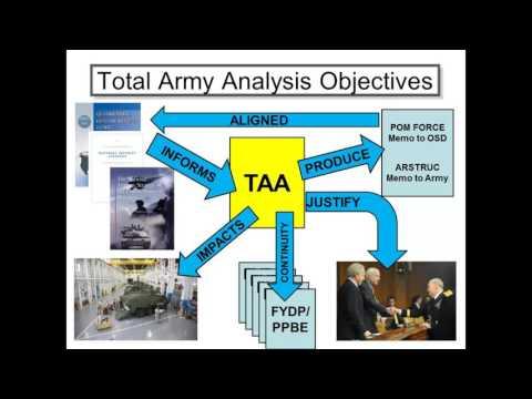 F103a TAA instructional Video AY17