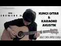 Virgoun - Surat Cinta Untuk Starla (Akustik karaoke/Guitar chord by tubagusirvan)