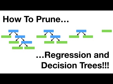 How To Prune Regression Trees, Clearly Explained!!!