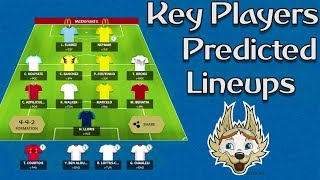 World Cup Fantasy : Key Players & Predicted Lineups ⚽ Part 1