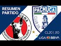 Club Tijuana Pachuca Goals And Highlights