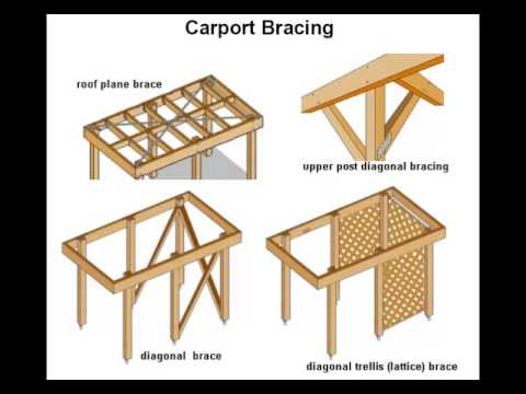 carport bauplan m chten sie ihre eigenen carports erstellen sehen sie hier youtube. Black Bedroom Furniture Sets. Home Design Ideas