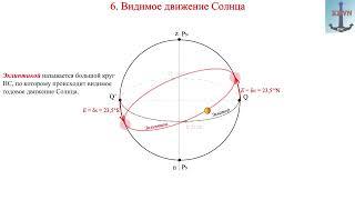6. Видимое движение Солнца