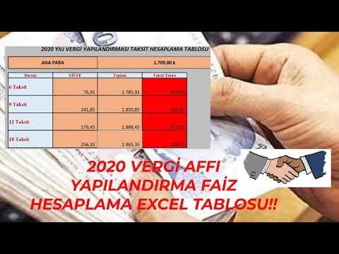 2020 Vergi Affı Yapılandırma Faizi YİÜFE Nasıl Hesaplanır? Yapılandırma Faizi Hesaplama Tablosu!