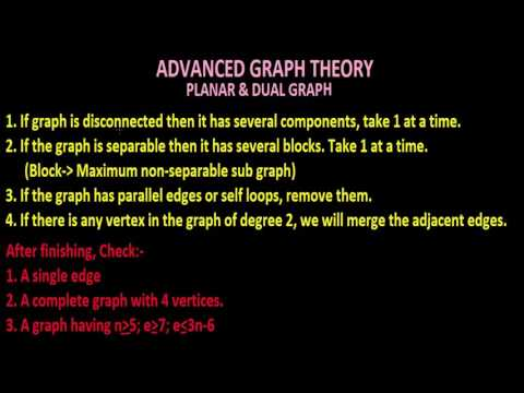Planar & Dual Graph - 9 Detection of Planarity(Advanced Graph Theory)