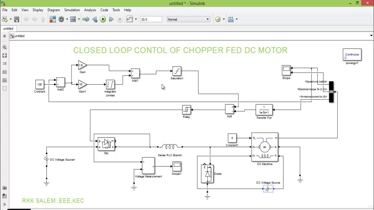 Matlab Closed Loop Control Of Chopper Fed Dc Motor Youtube Controller Diagram Repalcement Parts And