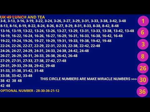 UK49 LUNCH AND TEA TIME SURE NUMBERS FRANCE LOTTO LOTTERY WINNING TIPS PREDICT SURE LOTTO NUMBERS