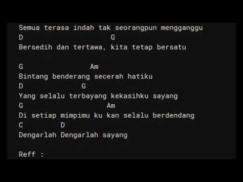Salam Rindu - Tipe X Chord Lirik
