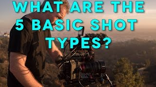 What are the Basic Shot Types in Film Making?