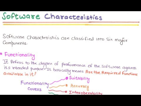 11- What are the characteristics of software in software engineering | Characteristics Of Software