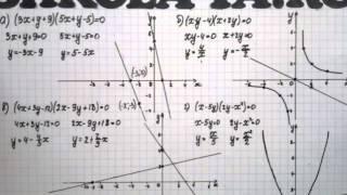 Алгебра 9 кл. Мордкович. Параграф 5.28