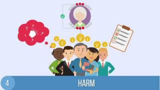 Introduction to the eHARM