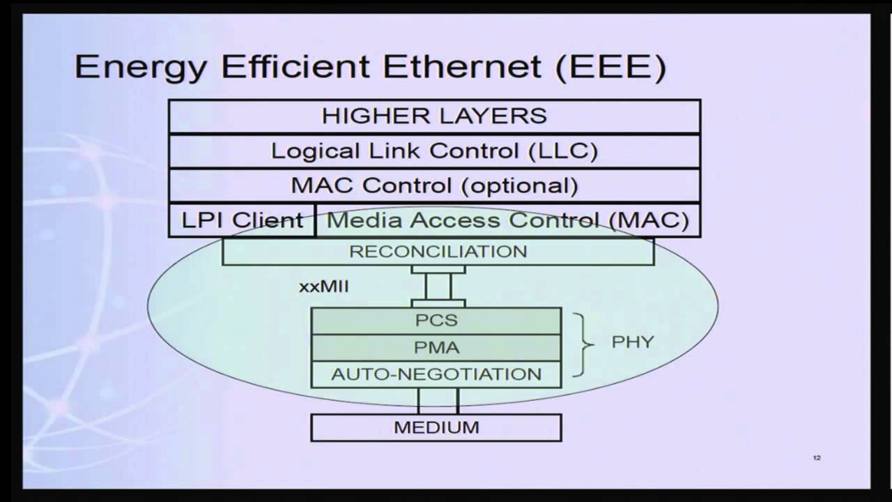 An Overview of Energy Efficient Ethernet - YouTube