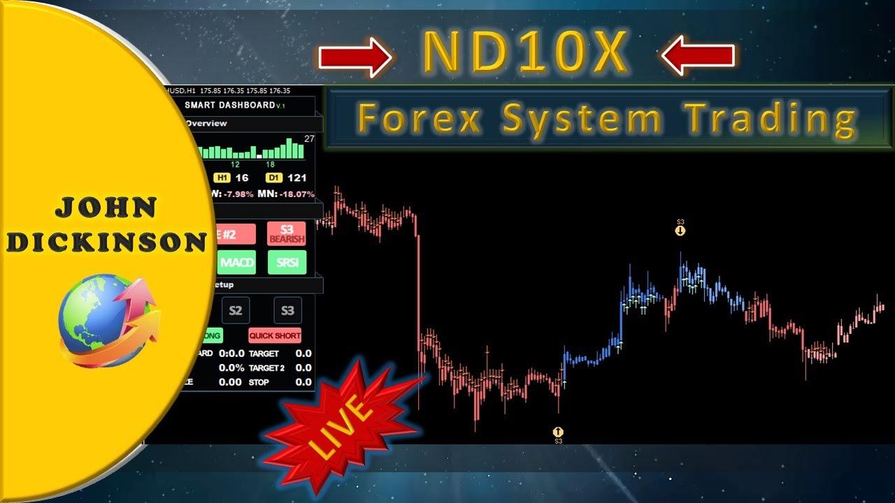 FxPro – The World's No.1 Online Forex (FX) Broker