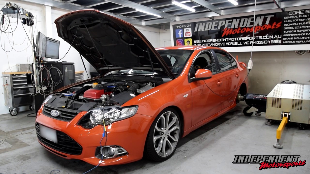 Ford FG-FGX XR6 Turbo Packages