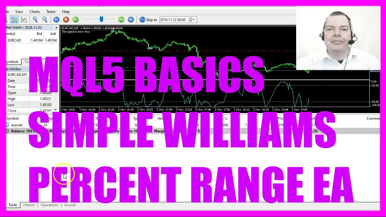 Mql5 Tutorial Basics 49 Simple Williams Percent Range Ea Youtube