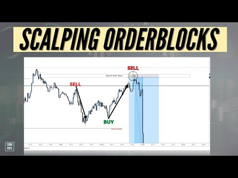EASY Scalping Orderblock