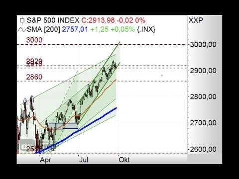S&P500 mit Fernziel 3.200 Punkte? - Chart Flash 01.10.2018