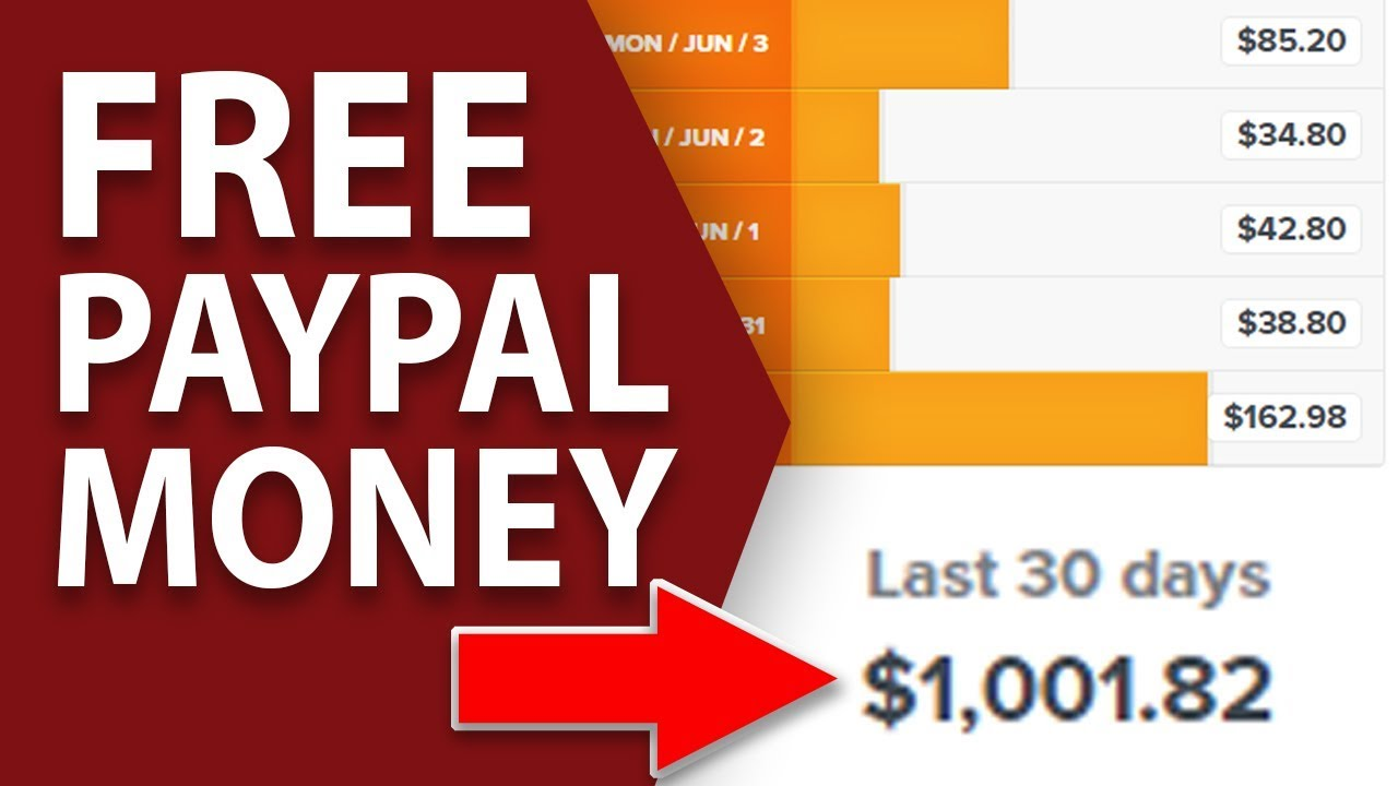 Free Paypal Money Instantly ???? With Clickfunnels Affiliate Program! Make Money Online!