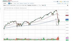 S&P 500 Technical Analysis for March 5, 2020 by FXEmpire