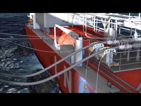 Alpha Process Controls Marine ERC Coupling STS