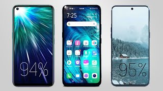 Top 5 Best Smartphone Under 15000 | Best Mobile under 15000 in india 2019