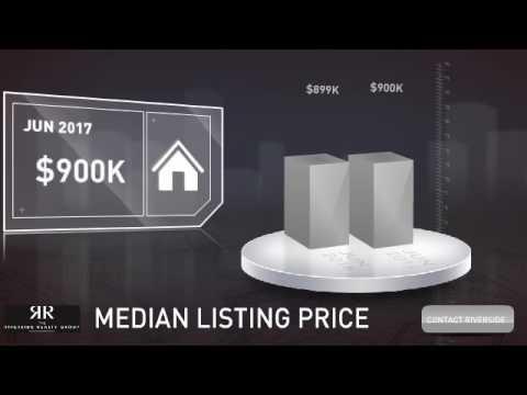 Weston CT Real Estate Market News June 2017