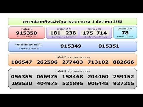 ใบตรวจหวย ตรวจสลากกินแบ่งรัฐบาล วันที่ 1 ธันวาคม 2558 Lotto