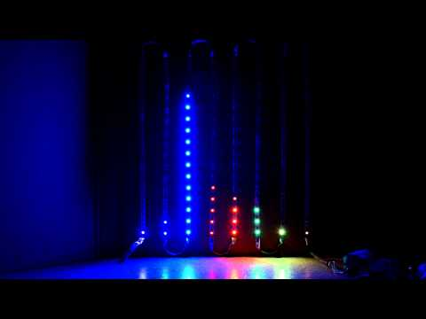 Safe & Sound visualized on LED strip by Raspberry Pi