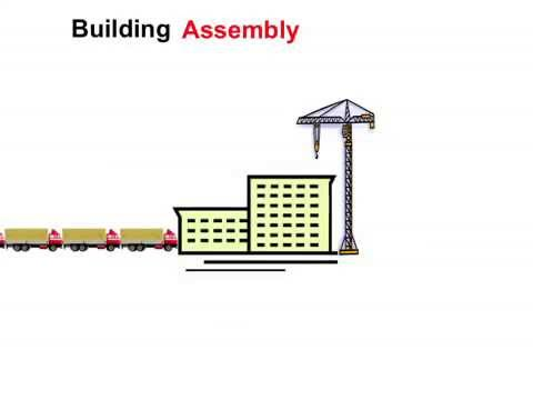 The Building Industry  Buildings Are Assembled, Not Built