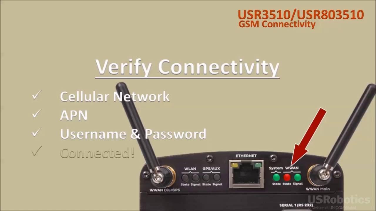 USR :: USR3510 M2M 3G Cellular Gateway