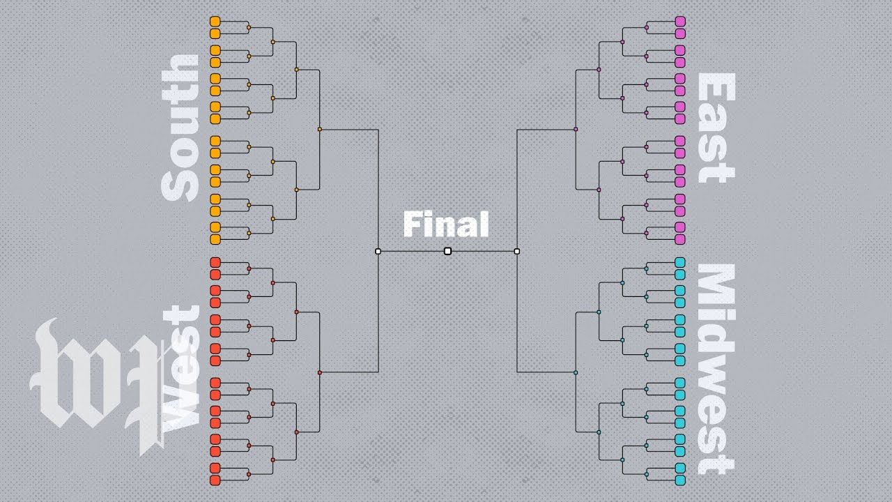 How the NCAA bracket drives us to madness