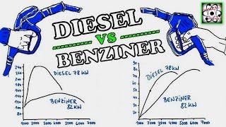 DIESEL vs BENZINER [Compact Physics]