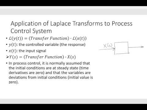 Laplace Transform Video 4