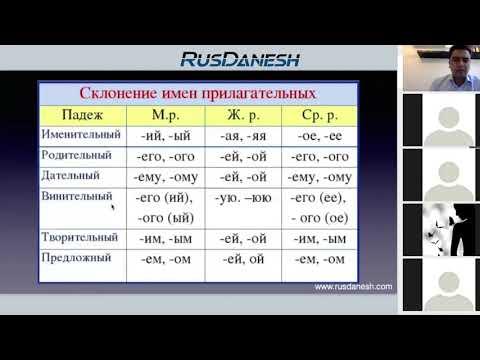 صفات در زبان روسی - اموزش زبان روسی - تحصیل پزشکی در روسیه روس دانش