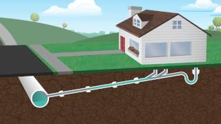 MSDGC - Building Sewer Responsibility