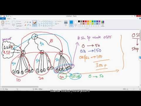 Understanding OSPF STUBS and TOTALLY STUB