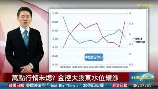 20150520焦點股:全因併台壽保? 中信金籌碼偏多股價弱
