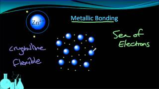 Chemistry 4.3 Metallic Bonding