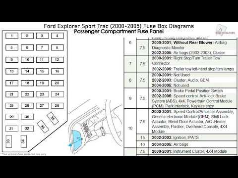 1995 ford explorer fuse box diagram 2006 bmw z4 fuse box