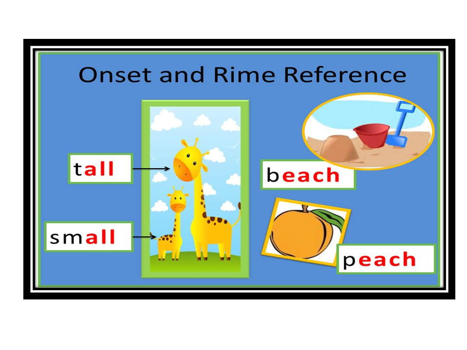 Onset And Rime Reference And Activities Youtube