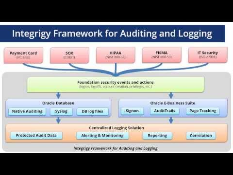 Guide to Auditing and Logging in the Oracle E Business Suite
