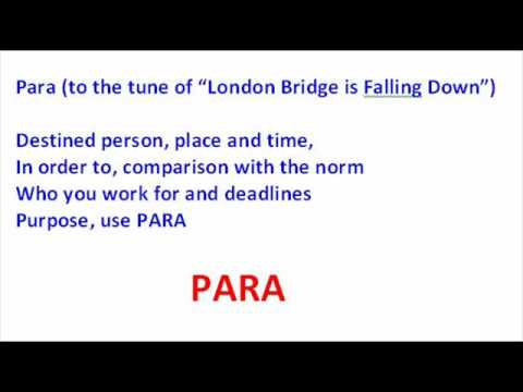How to use Por and Para in Spanish by SONGS