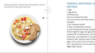 Weight Loss Programs For Men & Women THAT REALLY WORK!!   Nutralite961