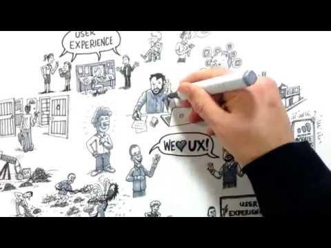 UX Workshops